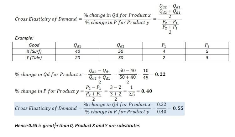 Demand.png